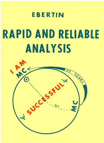 Rapid and reliable analys
