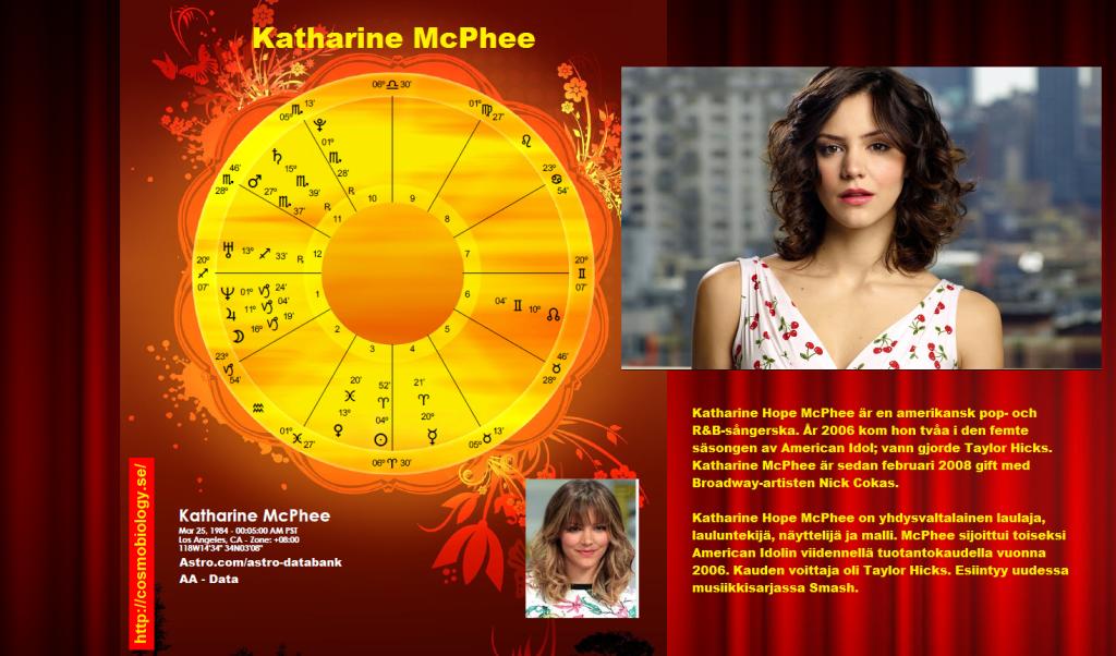 Katharine Mc Phee