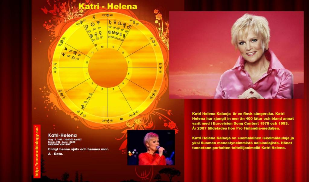 Katri- Helena
